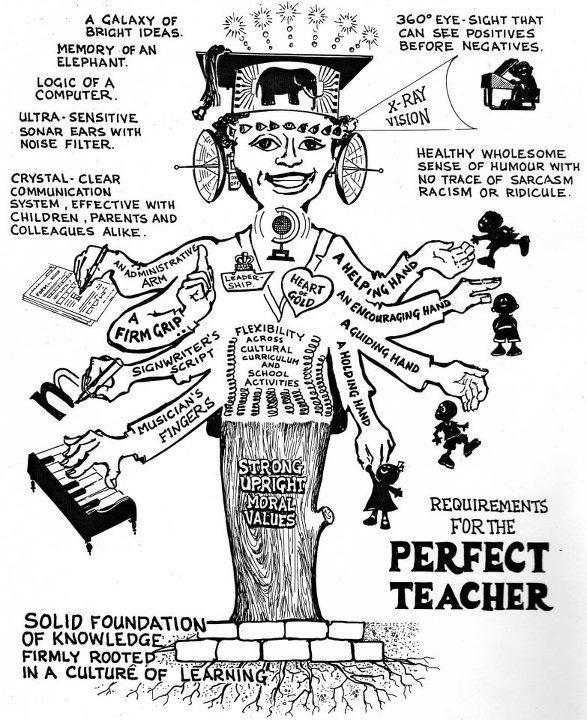 Modern Classroom Requirements : Oktober lærerråd